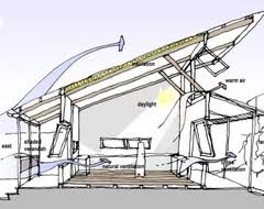 shed roof home plans shed roof home plans home design ideas and pictures