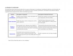 resumes examples resume templates for retail jobs banking exam