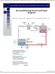 air conditioning circuit and cycle diagram air conditioning
