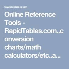 rapid tables grade calculator control retail profits inventory debt cash flow retail financial