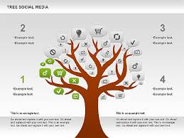 tree diagram template powerpoint tree diagram template decision