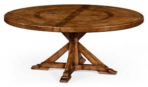 Rustic Round End Table Sofa Breathtaking Rustic Round Kitchen Tables Rustic Round