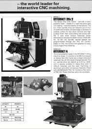 abwood circular dividing machine