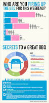 84 best barbeque posters images on pinterest bbq advertising
