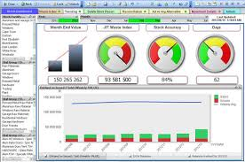 Kpi Report Template Excel Kpi Report Template Creating Key Performance Indicator Kpi