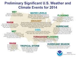 United States Storm Map by National Climate Report Annual 2014 State Of The Climate