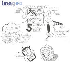 imageoworks innovación y gestión por procesos