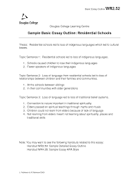 outline for an essay template business letters sample nursing
