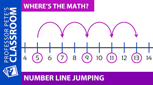 where u0027s the math 24 for grades k 1 number line jumping youtube