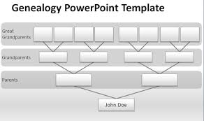 family tree template for powerpoint 2007 how to make a management