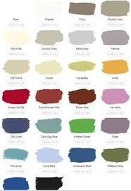 Annie Sloan Chalk Painted Kitchen Cabinets Step By Step Kitchen Cabinet Painting With Annie Sloan Chalk Paint