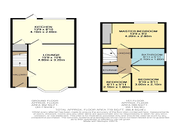 property for rent kettering northamptonshire find student houses