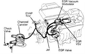 2002 toyota camry wiring diagram 1991 toyota camry charcoal canister wiring diagram 1991 mercury