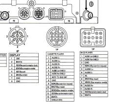 possibly pinout of pioneer headunit in renault espace iii pinout