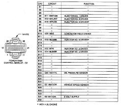 2000 jeep grand cherokee pcm wiring diagram jeep wiring diagrams