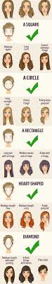 best days to cut hair for growth 31 charts that ll help you have the best hair of your life pixie