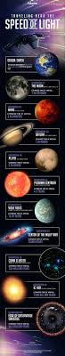 how long would it take to travel 40 light years if you could travel at 99 9 the speed of light how long would it