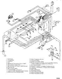 1968 mustang alternator wiring diagram best sample 1968 mustang
