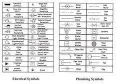 electrical symbols are used on home electrical wiring plans in