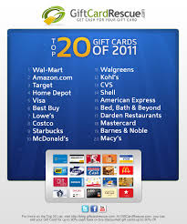 mcdonalds e gift card gift cards archives beyond the coupon