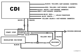 650sx wiring diagram wiring diagram simonand