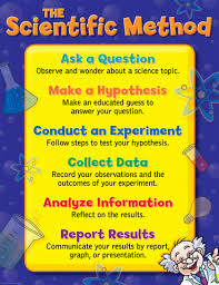 unit 1 scientific methods mrs warner u0027s 4th grade classroom