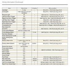 2000 toyota tundra tail light wiring diagram u2013 wirdig u2013 readingrat net