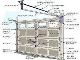 Installing Overhead Garage Door Installing Overhead Garage Doors F51 About Remodel Simple Small