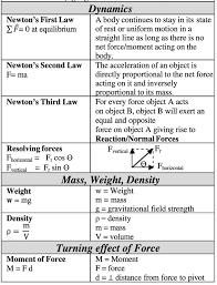 famous math equation sheet contemporary worksheet mathematics