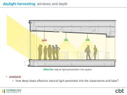 how much is a case of natural light case study cbt architects building performance modeling