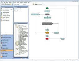 Service Desk Management Process Gateway Solutions Group Help Desk System