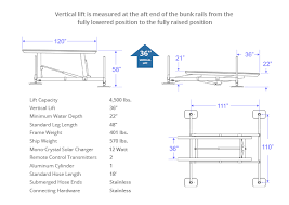 boat lift wiring diagram boat lift assembly boat lift remote