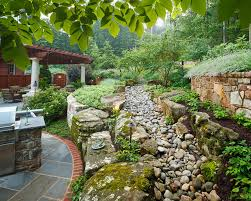 wonderful backyard landscape decoration with lush plants and rocks