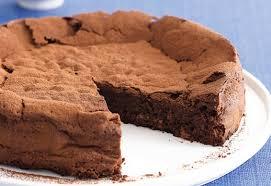flourless chocolate cake changing habits gluten free
