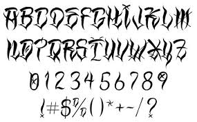 gangster lettering lettering gangster script alphabet u2013 aimcoach me