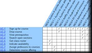 Requirements Traceability Matrix Template Excel Traceability Casecomplete Support