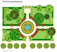 Park Design Ideas Garden Design Garden Design With Landscape Design Ideas