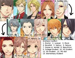 subaru brothers conflict brothers conflict anime amino