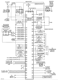 chrysler 300 audio wiring diagram inside radio diagrams