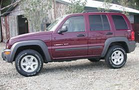 reviews on 2002 jeep liberty rockcrawler com 2002 jeep liberty review