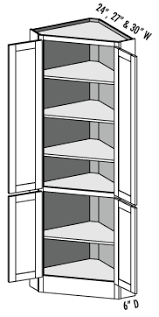 Smart Open Storage With A Custom Ikea Pantry Pantry Corner Cabinet With Tall Corner Cupboard Kitchen Kitchen