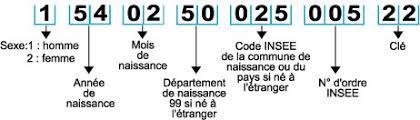 bureau securité sociale bureau securité sociale 7 images comment retrouver numero de