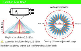 long range motion detector light pir motion sensor module for long distance adjust infrared ir