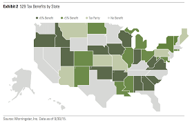 State Income Tax Map by 529 College Savings Plans State By State Tax Benefit Comparison