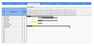 Excel Template For Gantt Chart Gantt Chart Excel 2007 Template Xls Haisume
