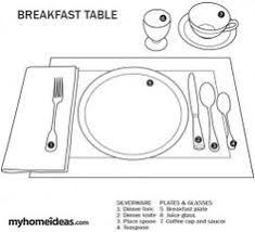 Formal Dining Table Setting Etiquette For Formal U0026 Business Dinning Table Settings