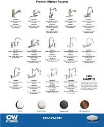 creative bathroom faucet installation instructions home design