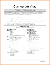 cfo sample resume 4 a sample of curriculum vitae cfo cover letter 4 a sample of curriculum vitae