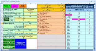 non conformance report form template non conformance trending