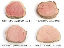 sous vide pork tenderloin recipe roasted pork tenderloins